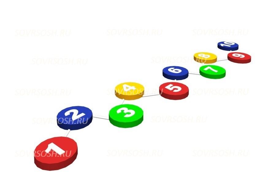 Дидактический мягкий модуль Шагайка (10 элементов)